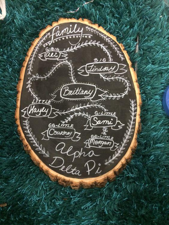 Alpha delta Pi sorority family tree #adpi #familytree #sorority #TSM