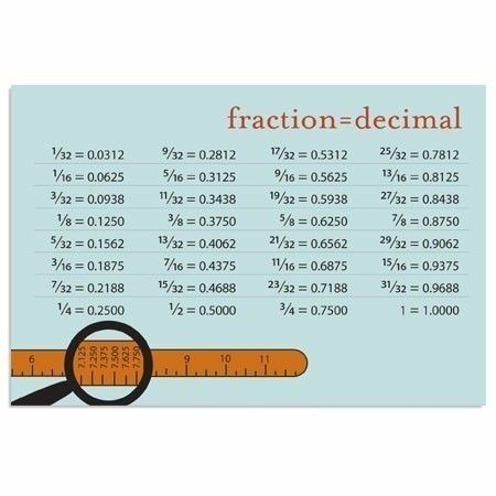 Fraction to Decimal Chart on a Magnet Large at by GreenChairPress, $4.50