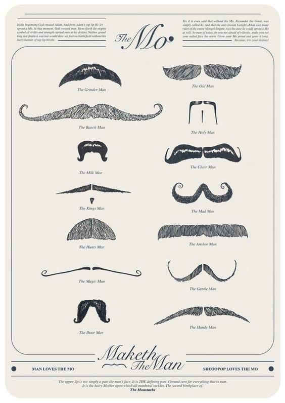 Mustaches Are Cool Png Ps Brushes Beard No Mustache Mustache Moustache