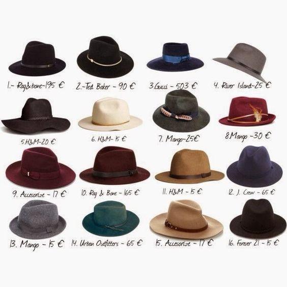 tipos de sombreros - Buscar con Google
