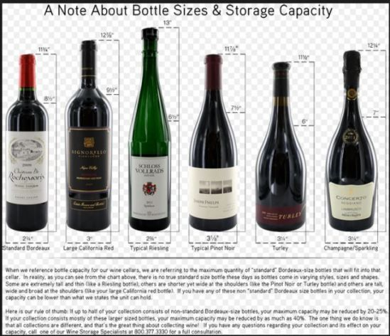 Wine Refrigerator Reviews >> average wine bottle sizing chart for wine cozy crafting. | Crochet | Pinterest | Crafting ...