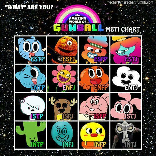 Where Stories Live Mbti Charts Mbti World Of Gumball