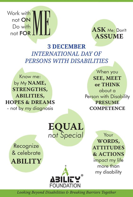 dec 3 is the international day of persons with disabilities presume vs assume - Assume Vs Presume