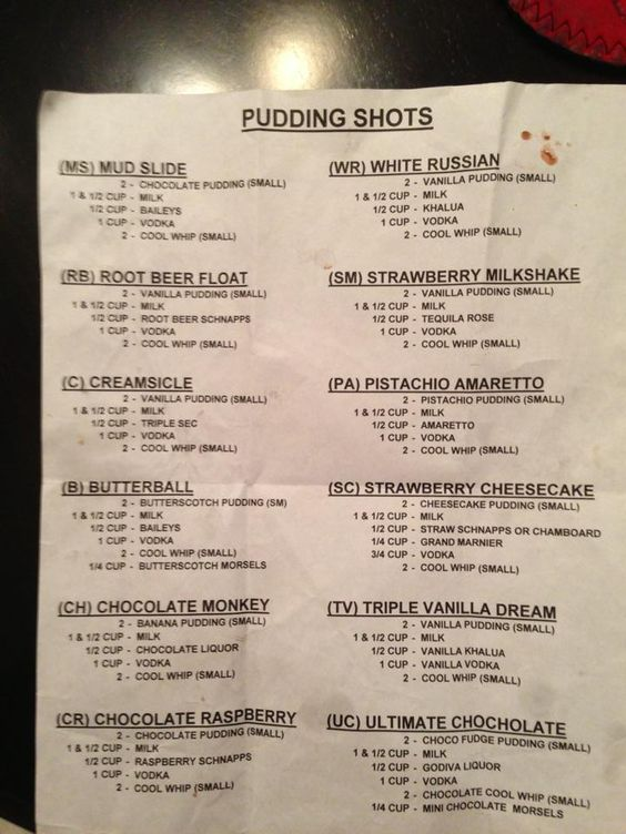 Tracey, Mindy & Melissa...Another list to add to our awesome pudding shot recipes!! Bring on the next party.