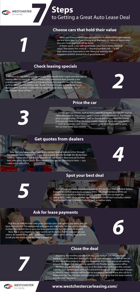 Car Leasing Service, Auto Leasing, Lease Transfer, Lease Termination