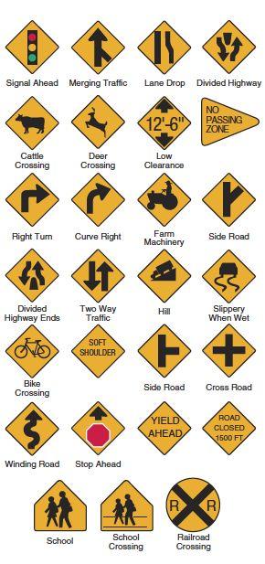 Image Gallery Nc Dmv Road Signs