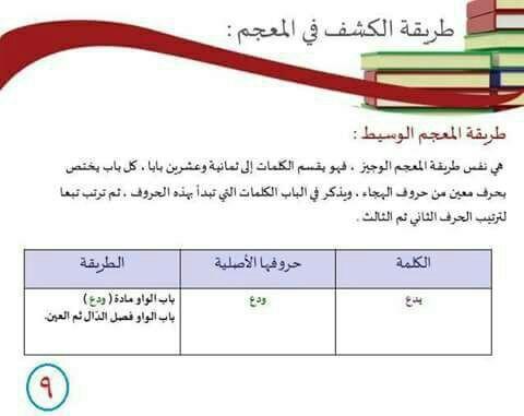 Pin By Soso On علم المعاجم Map Screenshot Map Personal Care