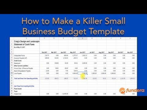The Process Of How To Create A Business Budget Isn T Impenetrable If You Approach It The Right Wa Business Budget Template Budget Template Budgeting Worksheets