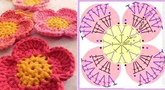 Como Hacer 24 Flores A Crochet Muy Faciles Manualidades Y Diymanualidades Y Diy Flores A Crochet Colchas De Ganchillo Modernas Croché