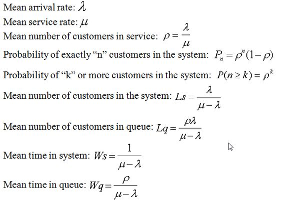 Poisson distribution and Queue Probability Distribution - sample variance
