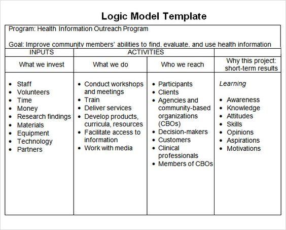 logic model template powerpoint Google Search – Logic Model Template