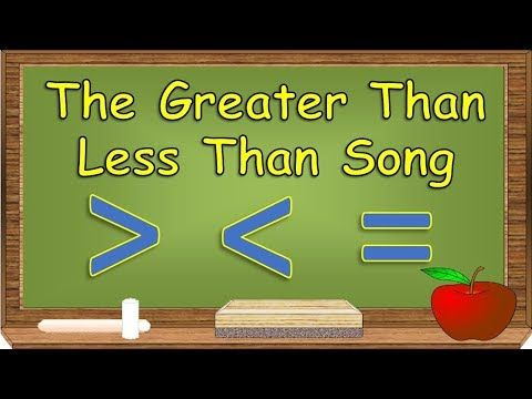 The Greater Than Less Than Song Inequalities Song For Kids Silly School Songs Youtube Math Songs School Songs First Grade Songs