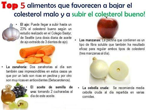 Top 5 alimentos que favorecen bajar el colesterol salud y bienestar pinterest - Alimentos que provocan colesterol ...