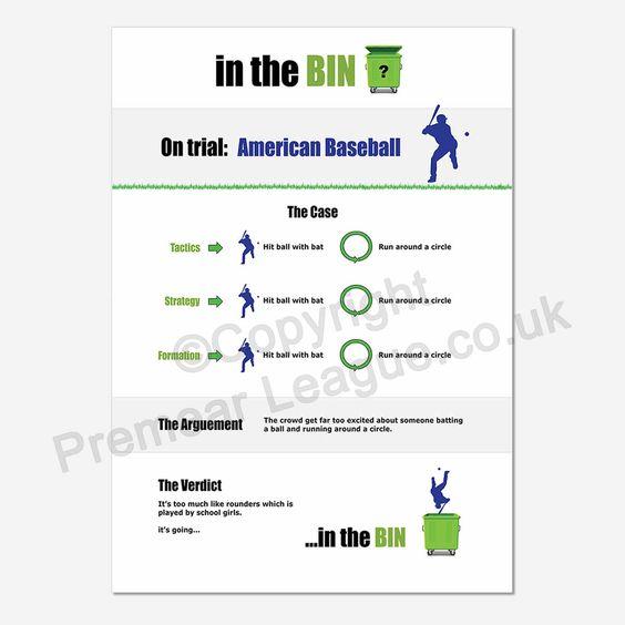 BASEBALL GOES IN THE BIN Baseball on trial