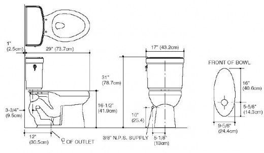 standard toilet dimensions from wall. Trade Secrets for a Professional Toilet Installation  secret and Porcelain