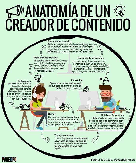 Anatomía de un creador de contenido #infografia #infographic #marketing | TICs y Formación
