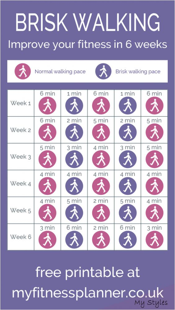 Jul 15, 2019 - Improve your cardio fitness and lose weight. A 6 week walking program using normal and brisk walking pace intervals. Free printable fitness planner.#fitness