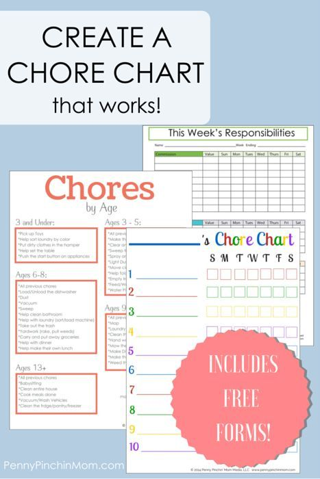 Chore Charts for Kids of All Ages Blank form, Free printable - free blank forms