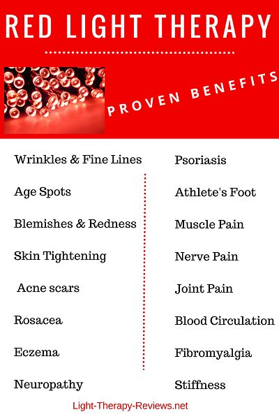 List of proven benefits of red light therapy!