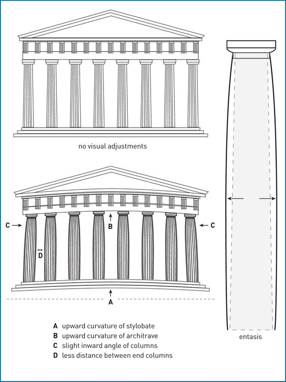 optical illusions illusions and the o 39 jays on pinterest : parthenon diagram - findchart.co