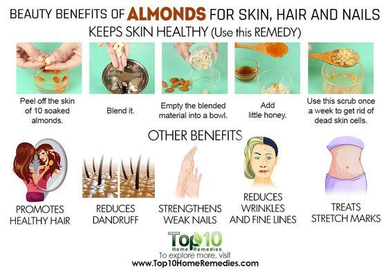 beauty benefits of almonds