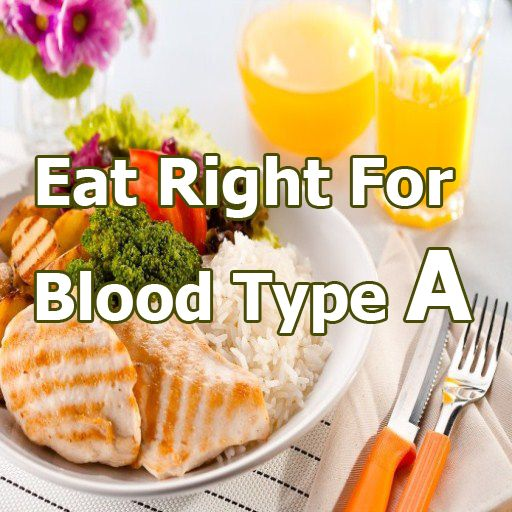 what's right to eat for blood type A