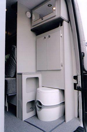 Sportsmobile Custom Camper Vans - Sprinter Owner Design ...