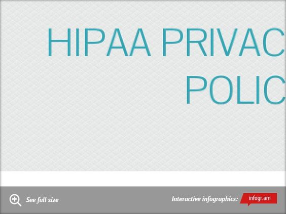 Infographic HIPAA Privacy forms HIPAA Privacy Forms Pinterest - hipaa consent forms