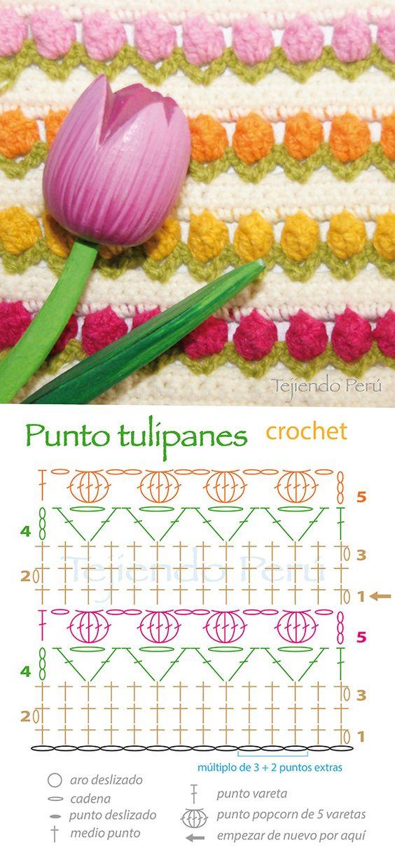 Crochet tulips stitch diagram! Punto tulipanes tejido a crochet (incluye diagrama)! ༺✿ƬⱤღ http://www.pinterest.com/teretegui/✿༻: