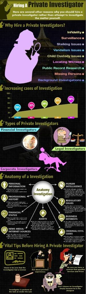 Raleigh Private Investigators Blog Clayton Professional Investigations