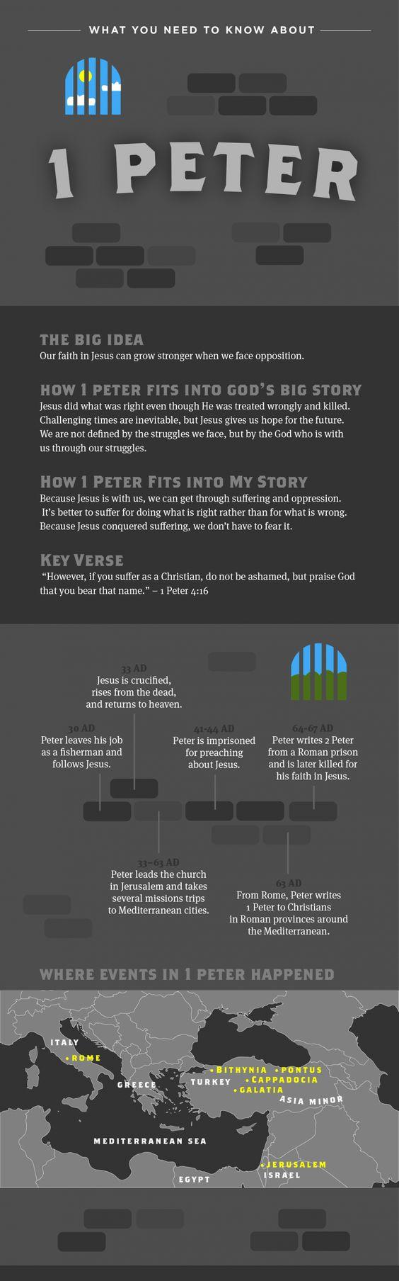 1 Peter | Articles | NewSpring Church