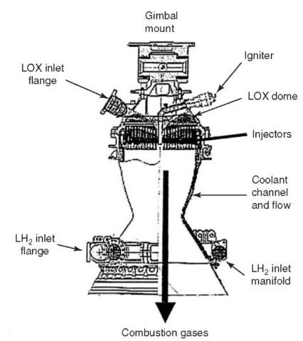 Saturn V F1 Engine Diagram also Saturn V F1 Engine Diagram in addition 124 Scale Model Engines furthermore Spacex Raptor Engine additionally Rocket Iii Engine Diagram. on v 2 rocket engine diagrams