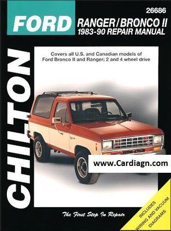 Ford Ranger Bronco Ii 1983 1990 Service Repair Manual Autos Y Motos Manuales De Reparacion Dibujos De Autos
