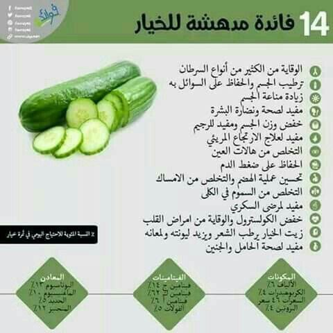 اطعمة Anycanal Health Facts Fitness Health Fitness Nutrition Health And Nutrition