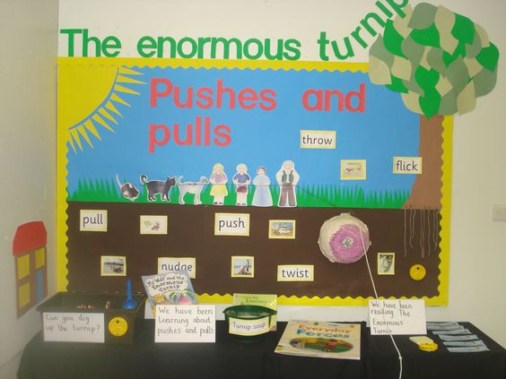 Pushes, pulls and The enormous turnip