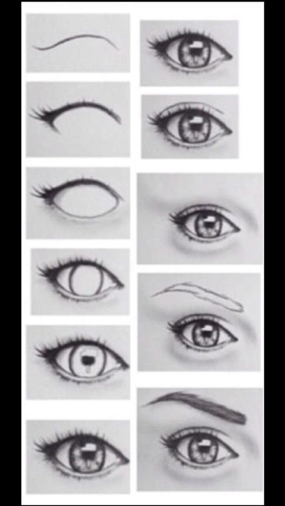 Step-by-step eye drawing | Art | Pinterest | Disegno ...