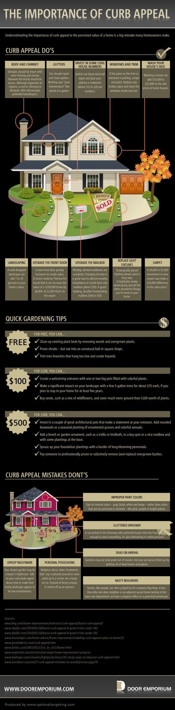 How to Stage Your House for a Quick Sale - Rhyan Finch Real Estate Team - www.FinchTeam.com 757-255-8289: