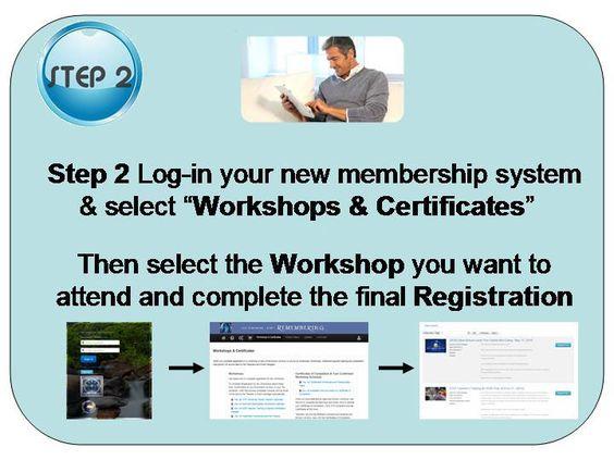 La Escuela de Remembering - Capacitación para Maestros Certificados
