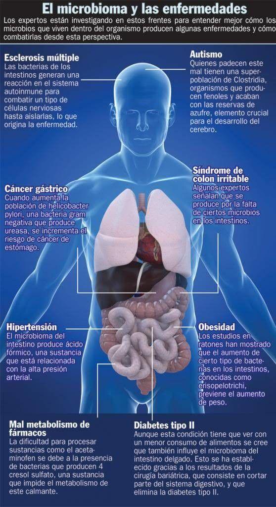 diabetes tipo 2 cáncer de colon
