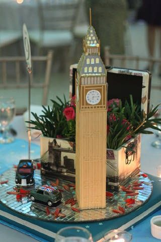 Travel Themes Centerpieces And Travel On Pinterest