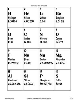 Periodic Table Basics Cards Answers - Periodic Tables