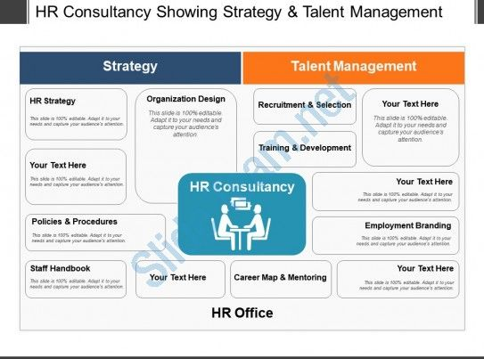 Hr Consultancy Showing Strategy And Talent Management Slide01 Talent Management Training And Development Human Resource Management