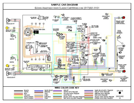 1967 67 Chevy Truck 11x17 Laminated Full Color Wiring Diagram
