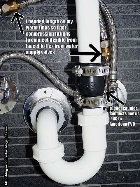 IKEA Sink Plumbing Hack Flickr Photo Sharing