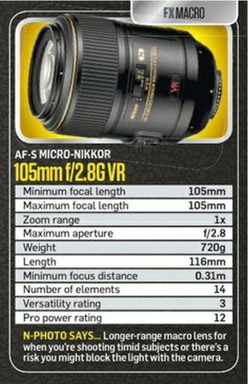Nikon Lens Cheat Sheets Nikkor 105mm F 2 8g Vr Macro Lens Nikon Lenses Nikon Lens Nikon