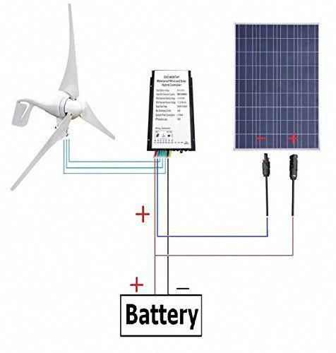 This Introductory Guide Is Written For The Rv Solar Power Beginner Youll Learn About The Main Compo Wind Turbine Generator Home Wind Turbine Best Solar Panels