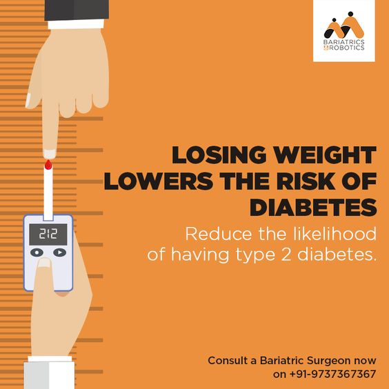 Loosing Weight lowers the risk of Diabetes