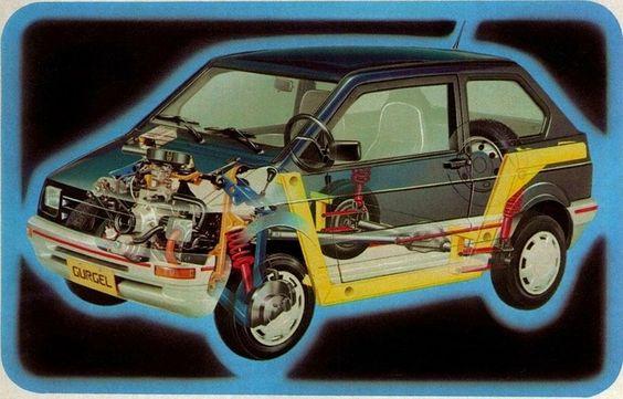1992 Gurgel Supermini - Brasil