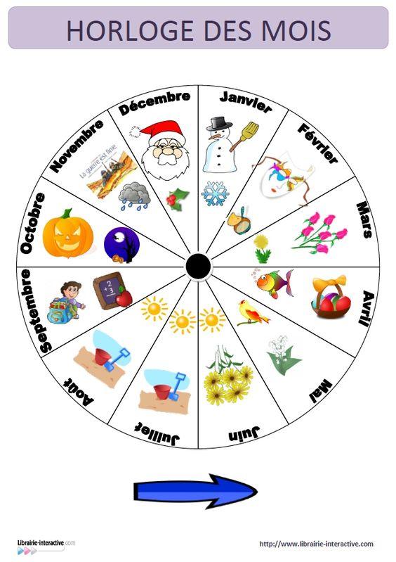 Une horloge murale représentant les mois de l'année.