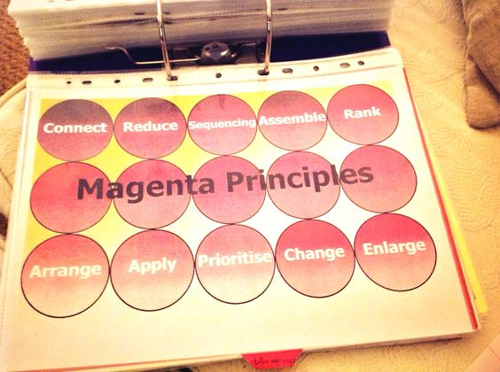 I love you magenta principles